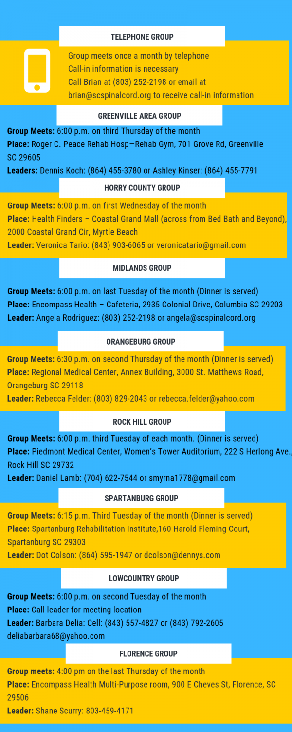 Breeze Peer Support Groups | South Carolina Spinal Cord